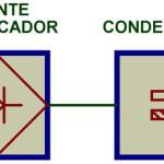 Funcionamiento de una fuente de alimentación conmutada III. Rectificador y condensador