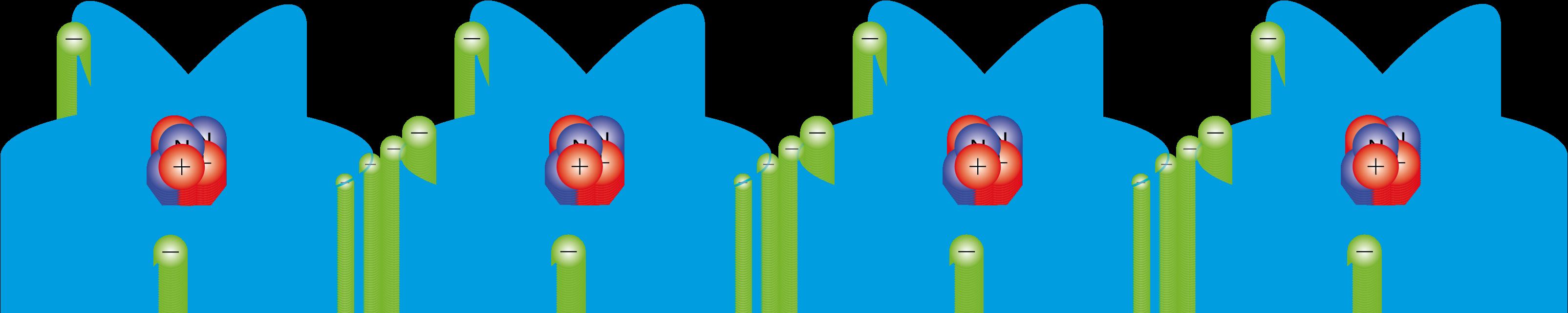 Electrónica básica - corriente eléctrica