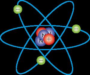 Electrónica básica - átomo con carga negativa