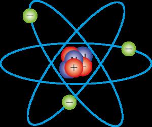 Electrónica básica - átomo neutro (sin carga)