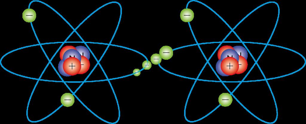 Electrónica básica - transferencia de electrones