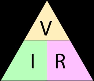 Electrónica básica - Ley de Ohm